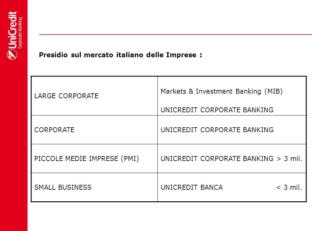 Presidio sul mercato italiano delle Imprese : LARGE CORPORATE Markets & Investment Banking (MIB) UNICREDIT CORPORATE BANKING CORPORATEUNICREDIT CORPOR