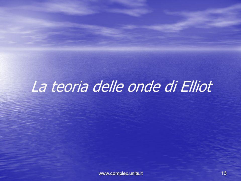 www.complex.units.it13 La teoria delle onde di Elliot