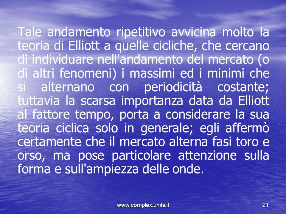 www.complex.units.it21 Tale andamento ripetitivo avvicina molto la teoria di Elliott a quelle cicliche, che cercano di individuare nell'andamento del
