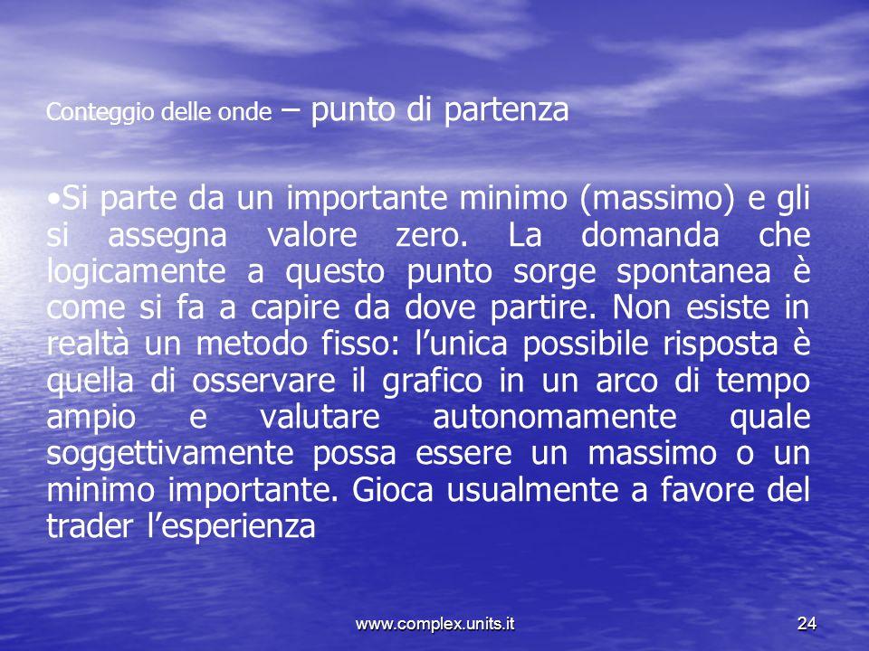 www.complex.units.it24 Conteggio delle onde – punto di partenza Si parte da un importante minimo (massimo) e gli si assegna valore zero. La domanda ch