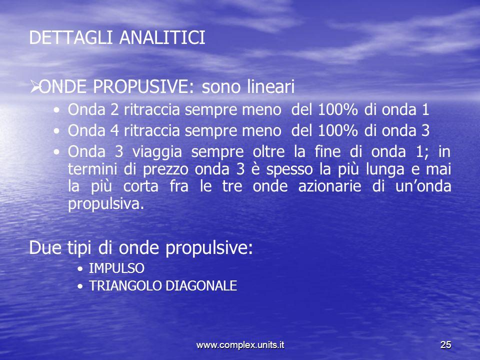 www.complex.units.it25 DETTAGLI ANALITICI ONDE PROPUSIVE: sono lineari Onda 2 ritraccia sempre meno del 100% di onda 1 Onda 4 ritraccia sempre meno de
