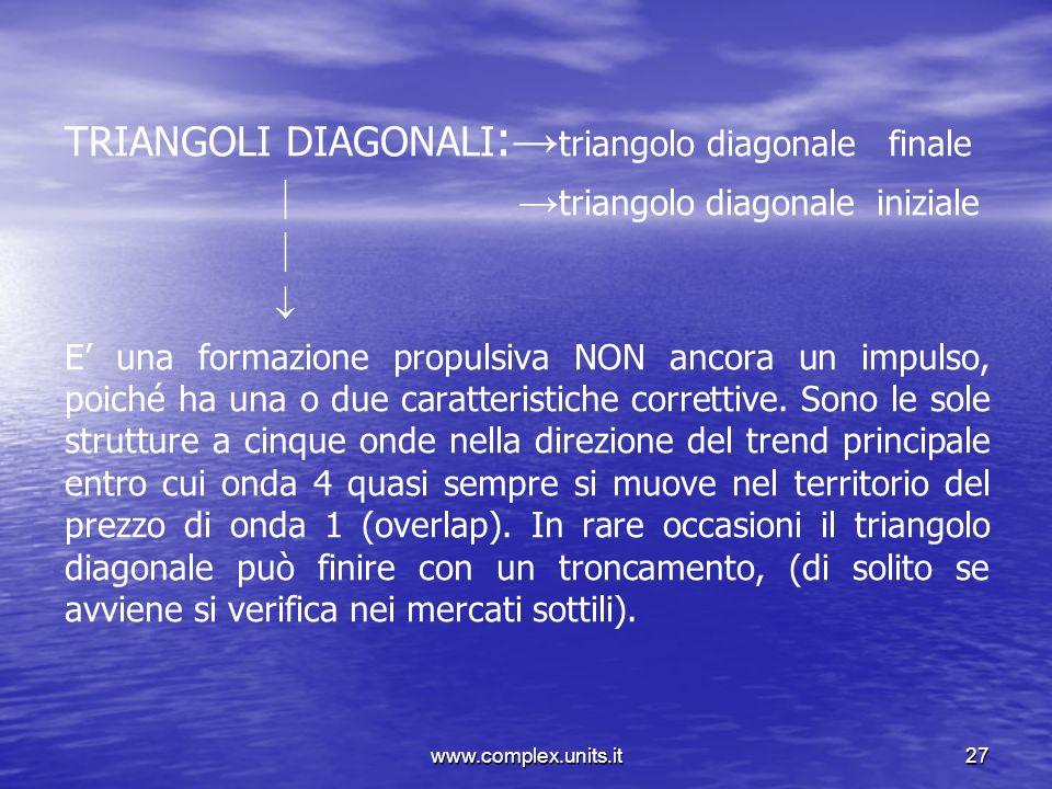 www.complex.units.it27 TRIANGOLI DIAGONALI : triangolo diagonale finale triangolo diagonale iniziale E una formazione propulsiva NON ancora un impulso