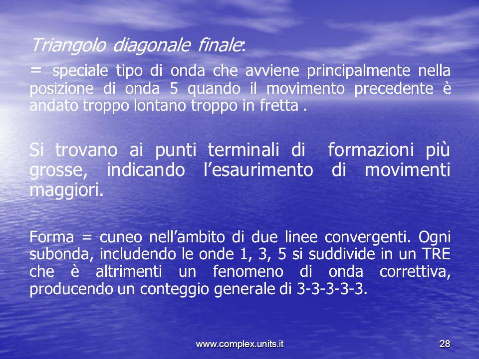 www.complex.units.it28 Triangolo diagonale finale: = speciale tipo di onda che avviene principalmente nella posizione di onda 5 quando il movimento pr