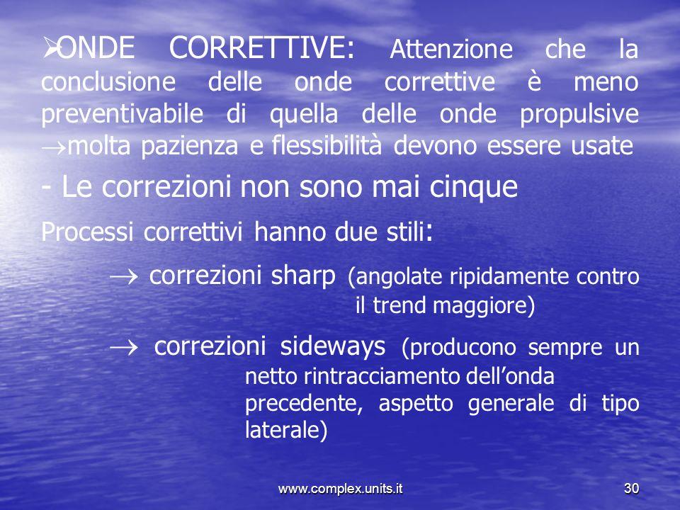 www.complex.units.it30 ONDE CORRETTIVE: Attenzione che la conclusione delle onde correttive è meno preventivabile di quella delle onde propulsive molt