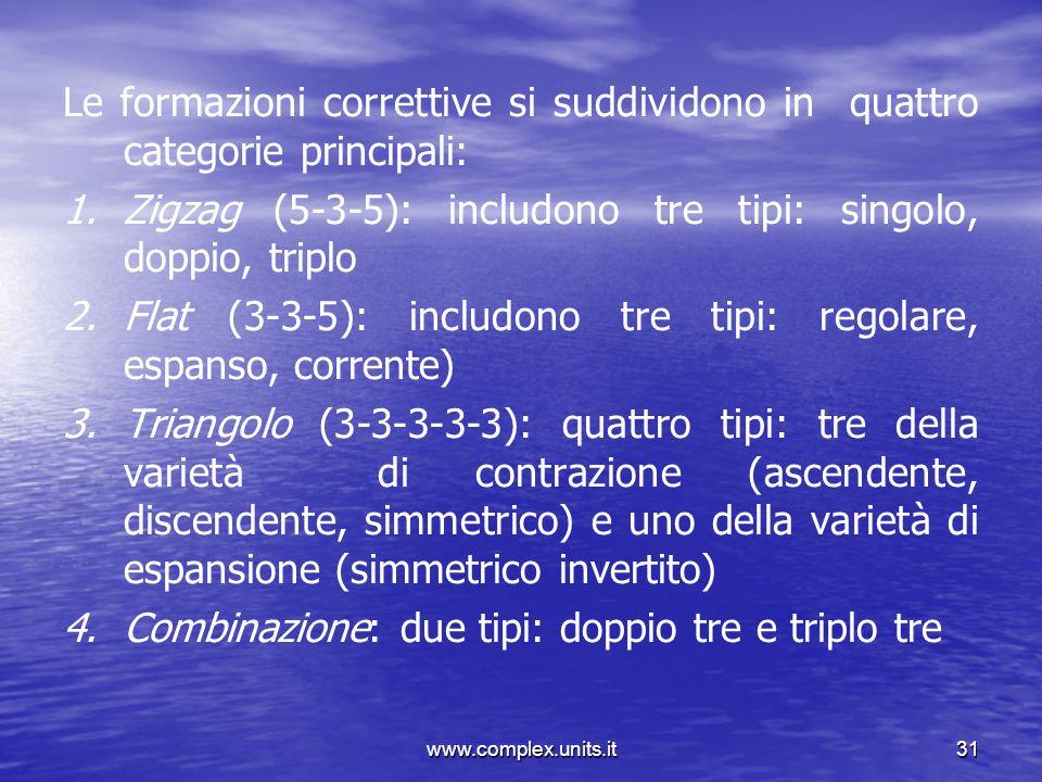 www.complex.units.it31 Le formazioni correttive si suddividono in quattro categorie principali: 1. 1.Zigzag (5-3-5): includono tre tipi: singolo, dopp