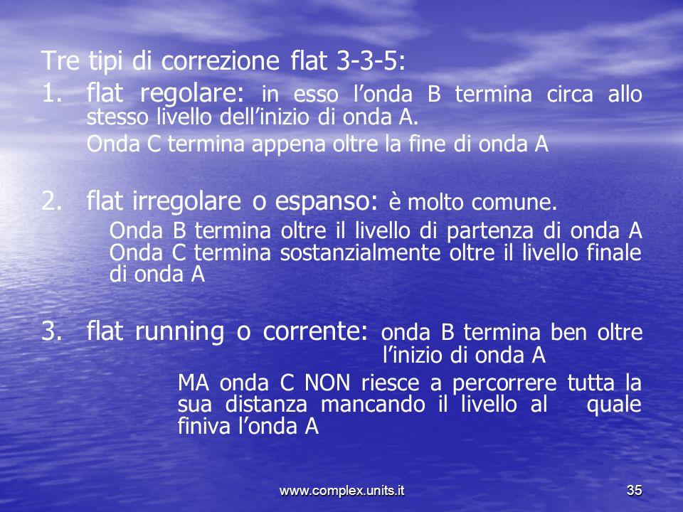www.complex.units.it35 Tre tipi di correzione flat 3-3-5: 1. 1.flat regolare: in esso londa B termina circa allo stesso livello dellinizio di onda A.