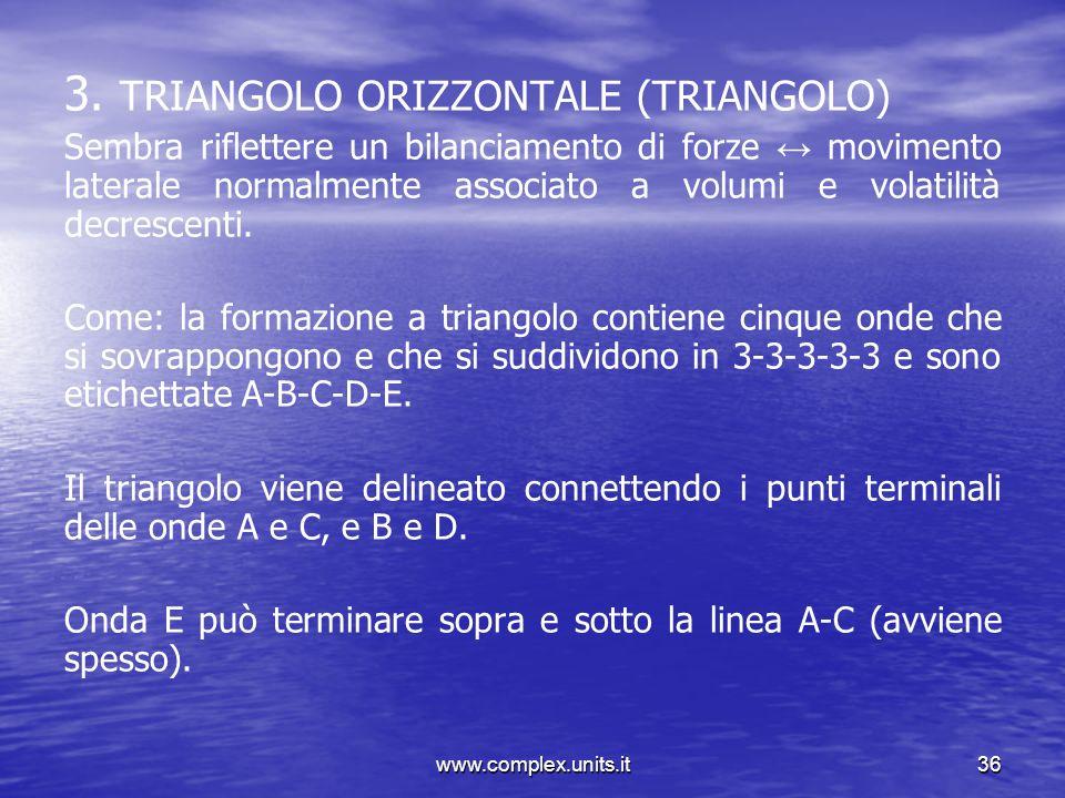 www.complex.units.it36 3. TRIANGOLO ORIZZONTALE (TRIANGOLO) Sembra riflettere un bilanciamento di forze movimento laterale normalmente associato a vol