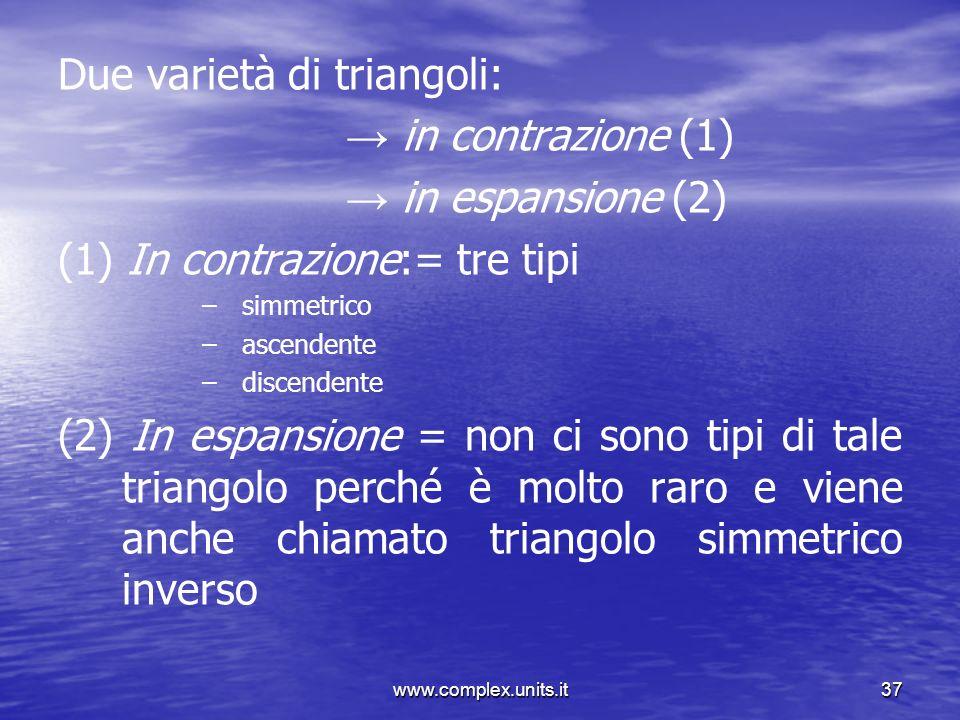 www.complex.units.it37 Due varietà di triangoli: in contrazione (1) in espansione (2) (1) In contrazione:= tre tipi – –simmetrico – –ascendente – –dis