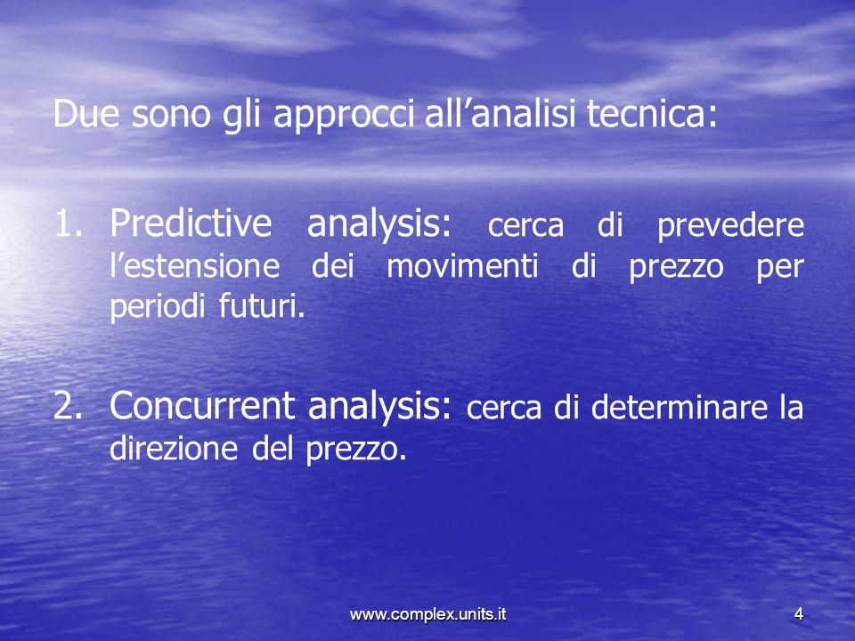 www.complex.units.it4 Due sono gli approcci allanalisi tecnica: 1. 1.Predictive analysis: cerca di prevedere lestensione dei movimenti di prezzo per p