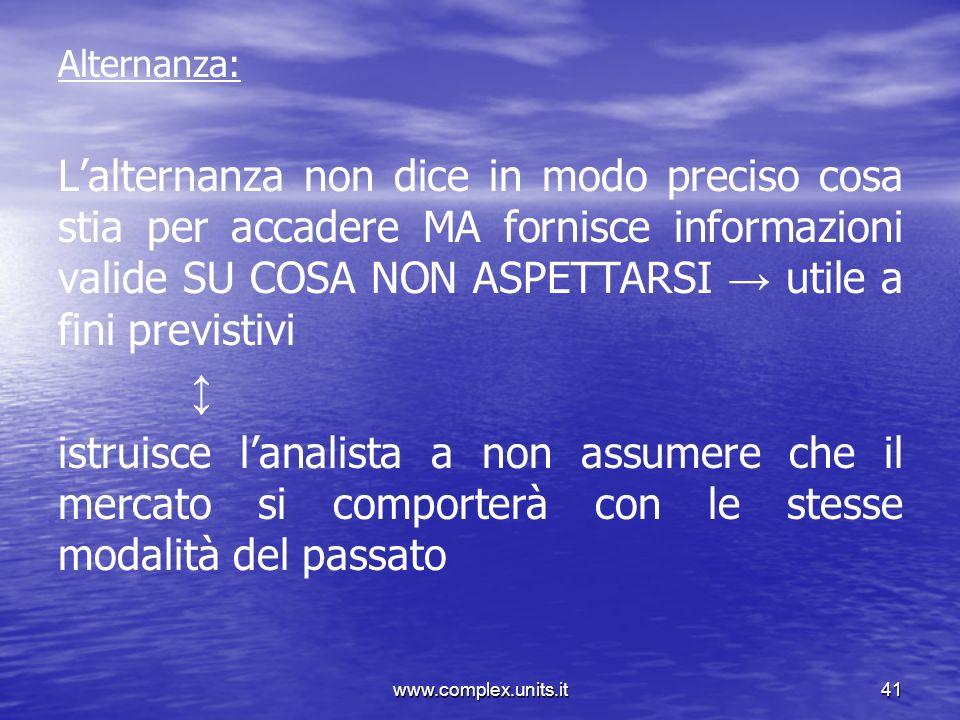 www.complex.units.it41 Alternanza: Lalternanza non dice in modo preciso cosa stia per accadere MA fornisce informazioni valide SU COSA NON ASPETTARSI