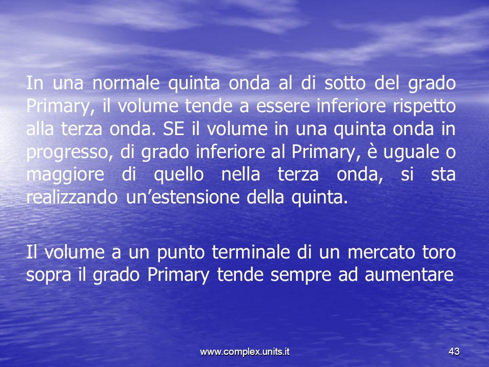 www.complex.units.it43 In una normale quinta onda al di sotto del grado Primary, il volume tende a essere inferiore rispetto alla terza onda. SE il vo