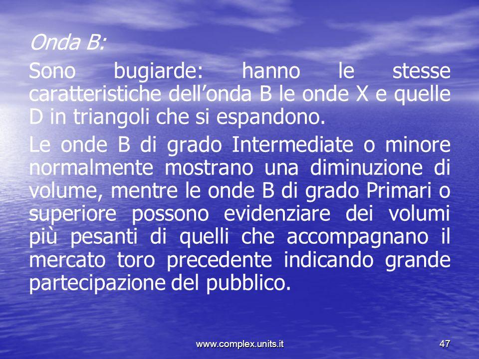 www.complex.units.it47 Onda B: Sono bugiarde: hanno le stesse caratteristiche dellonda B le onde X e quelle D in triangoli che si espandono. Le onde B