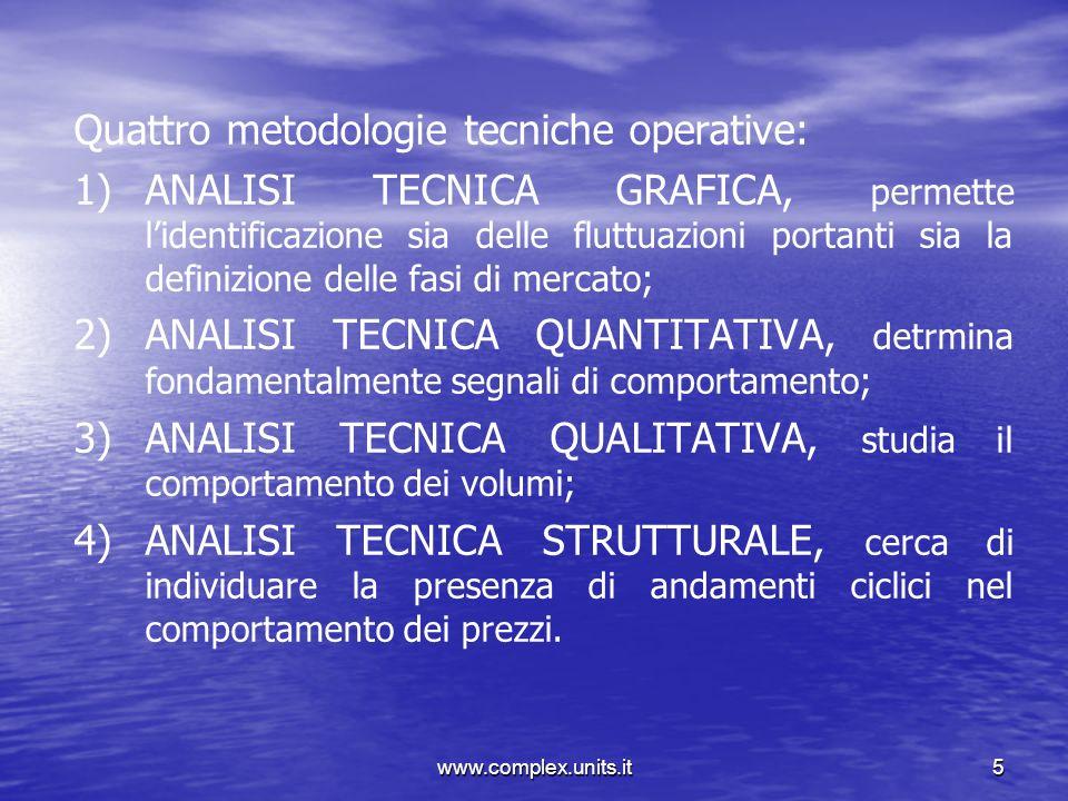 www.complex.units.it5 Quattro metodologie tecniche operative: 1) 1)ANALISI TECNICA GRAFICA, permette lidentificazione sia delle fluttuazioni portanti