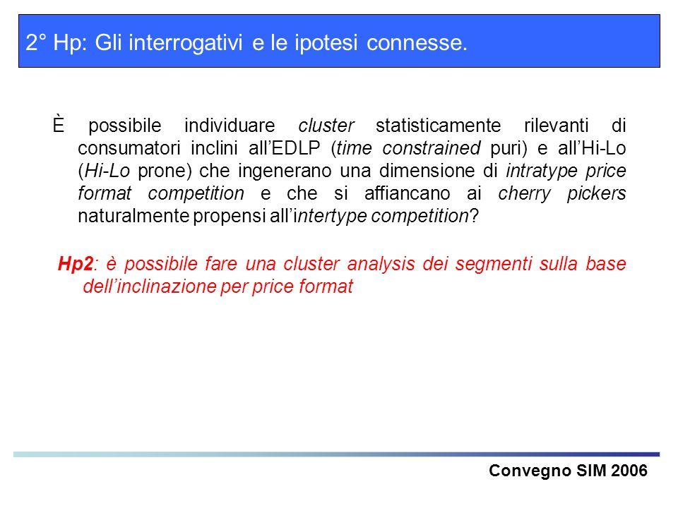 Convegno SIM 2006 2° Hp: Gli interrogativi e le ipotesi connesse. Hp2: è possibile fare una cluster analysis dei segmenti sulla base dellinclinazione