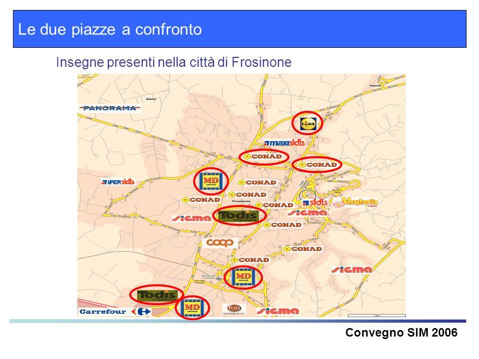 Insegne presenti nella città di Frosinone Le due piazze a confronto Convegno SIM 2006
