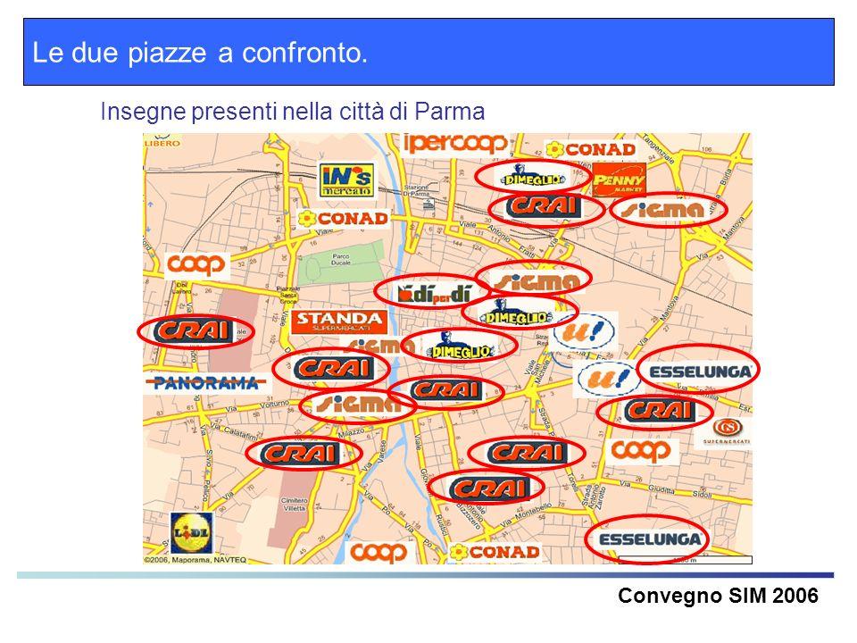 Le due piazze a confronto. Convegno SIM 2006 Insegne presenti nella città di Parma