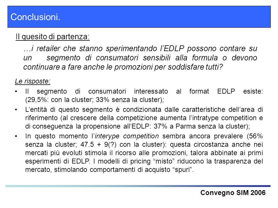 Il quesito di partenza: …i retailer che stanno sperimentando lEDLP possono contare su un segmento di consumatori sensibili alla formula o devono conti