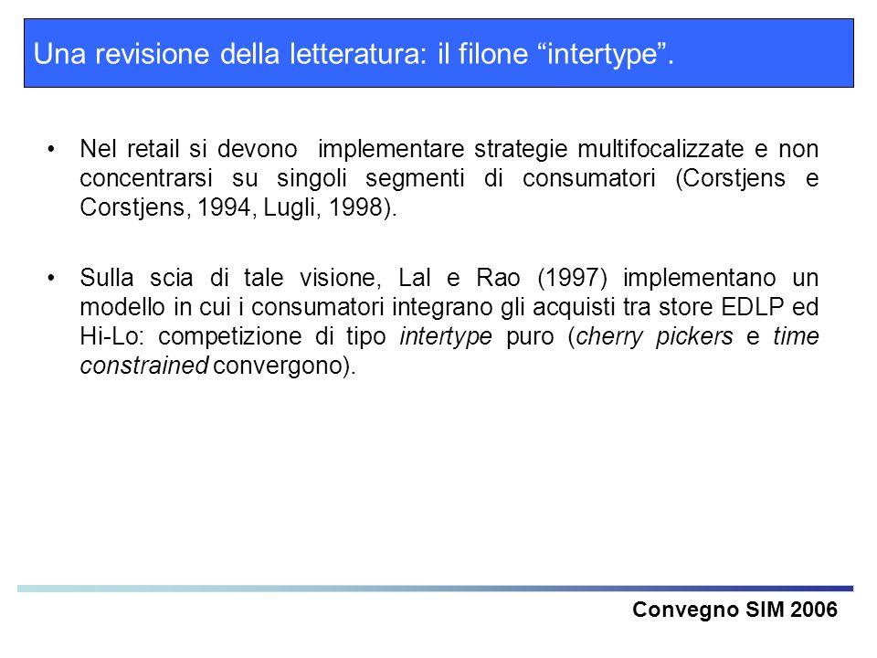 Nel retail si devono implementare strategie multifocalizzate e non concentrarsi su singoli segmenti di consumatori (Corstjens e Corstjens, 1994, Lugli