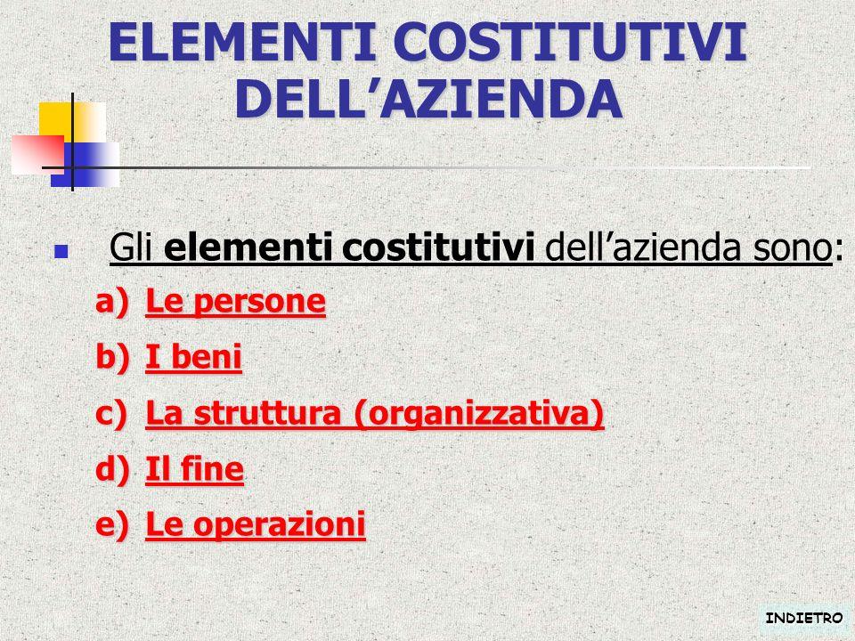 ELEMENTI COSTITUTIVI DELLAZIENDA Gli elementi costitutivi dellazienda sono: a)Le persone Le personeLe persone b)I beni I beniI beni c)La struttura (or