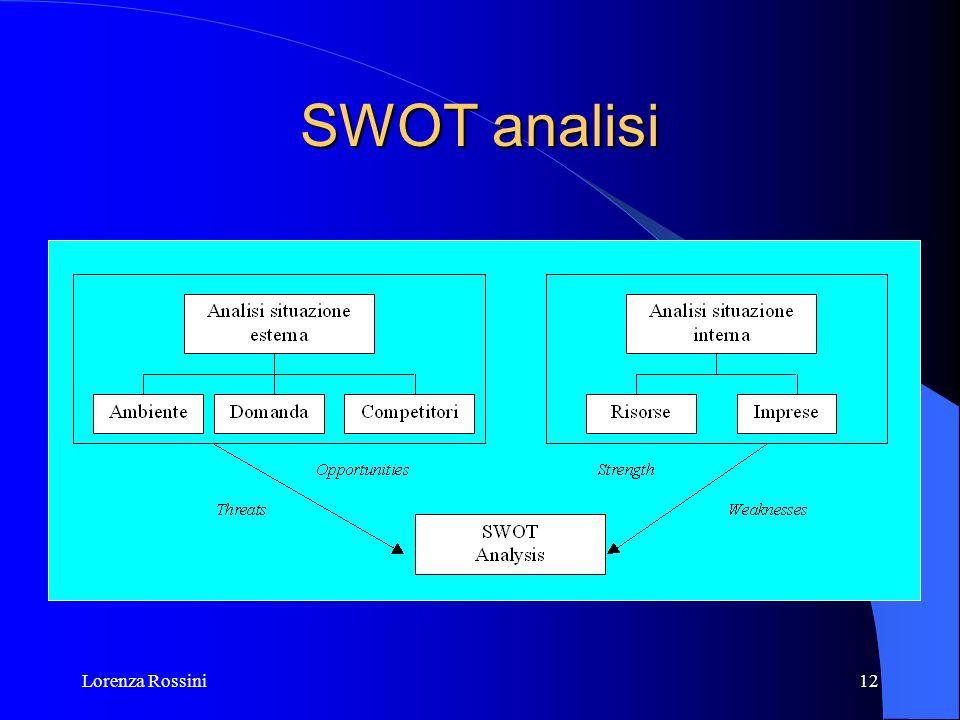 Lorenza Rossini12 SWOT analisi