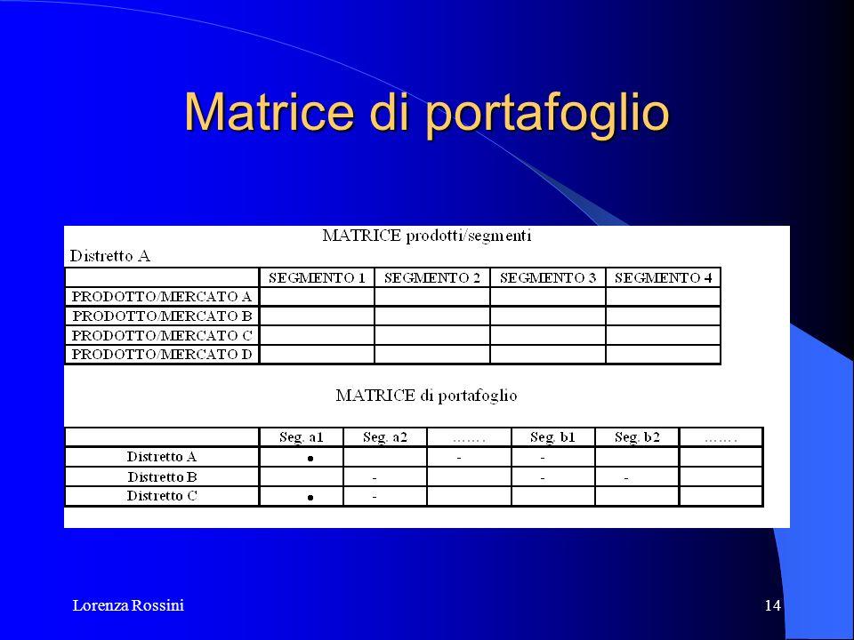 Lorenza Rossini14 Matrice di portafoglio