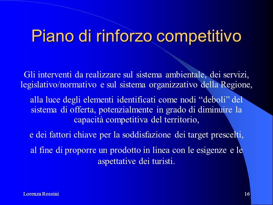 Lorenza Rossini16 Piano di rinforzo competitivo Gli interventi da realizzare sul sistema ambientale, dei servizi, legislativo/normativo e sul sistema