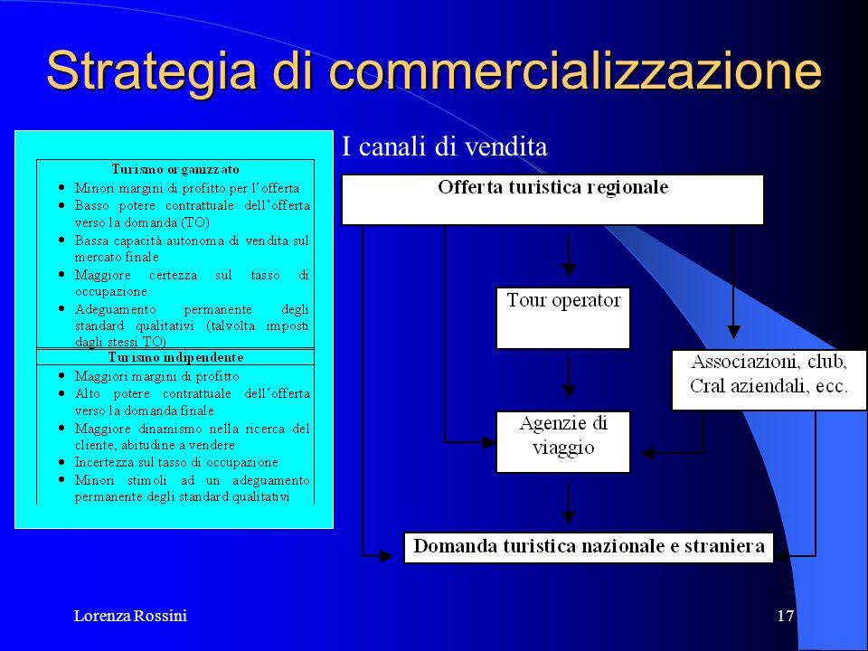 Lorenza Rossini17 Strategia di commercializzazione I canali di vendita