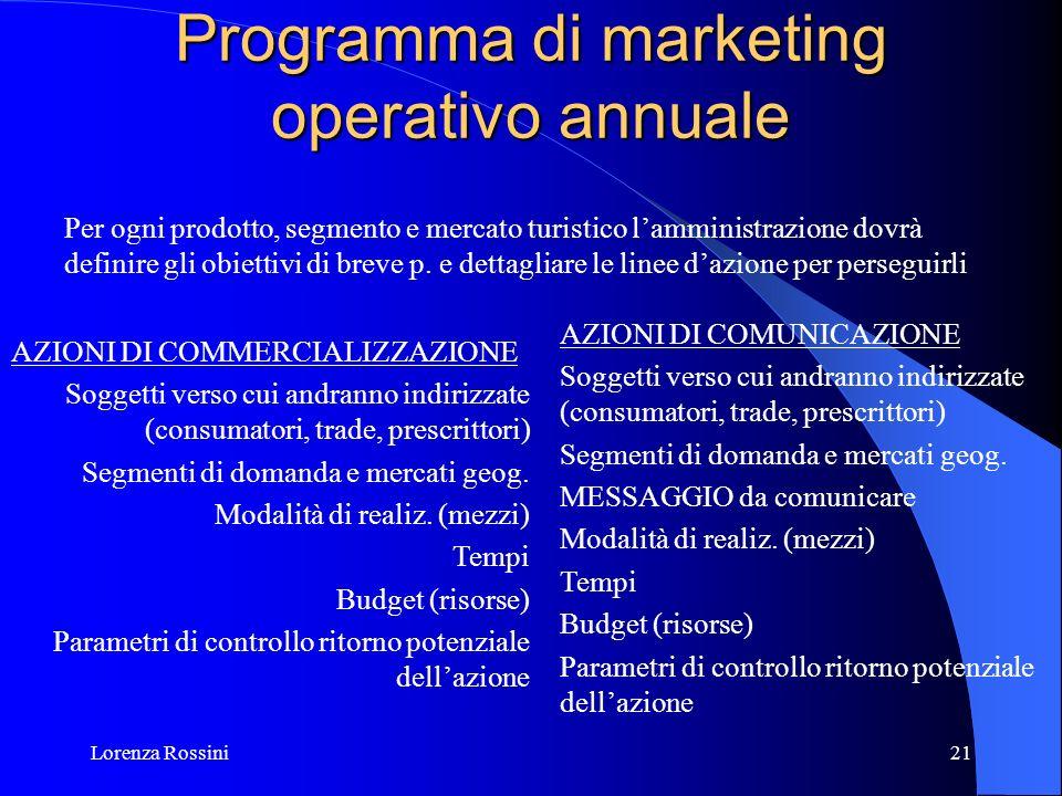 Lorenza Rossini21 Programma di marketing operativo annuale Per ogni prodotto, segmento e mercato turistico lamministrazione dovrà definire gli obietti