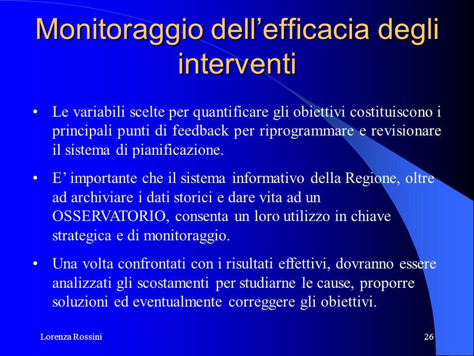 Lorenza Rossini26 Monitoraggio dellefficacia degli interventi Le variabili scelte per quantificare gli obiettivi costituiscono i principali punti di f
