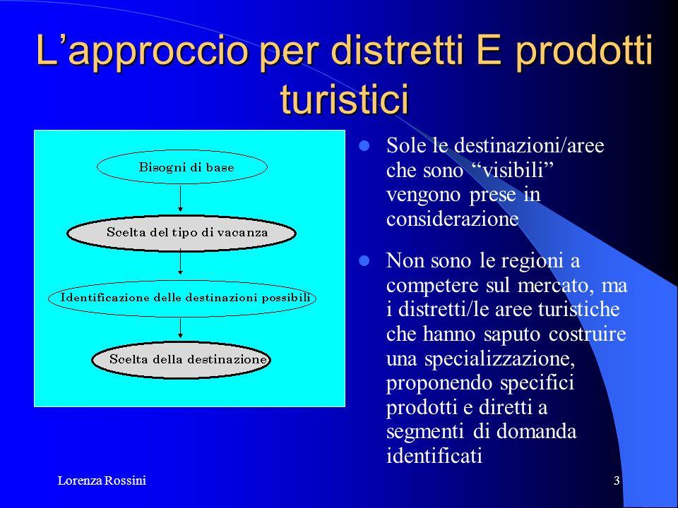 Lorenza Rossini3 Lapproccio per distretti E prodotti turistici Sole le destinazioni/aree che sono visibili vengono prese in considerazione Non sono le