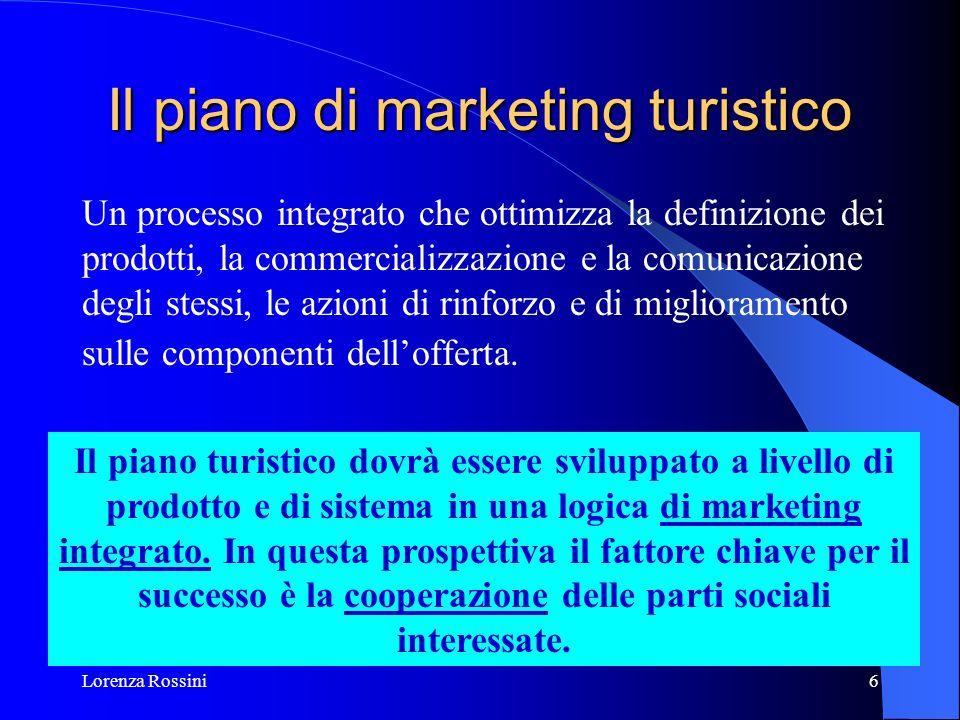 Lorenza Rossini6 Il piano di marketing turistico Un processo integrato che ottimizza la definizione dei prodotti, la commercializzazione e la comunica