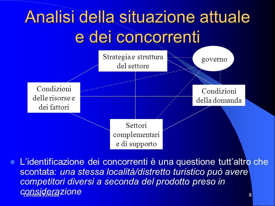 Lorenza Rossini8 Analisi della situazione attuale e dei concorrenti Lidentificazione dei concorrenti è una questione tuttaltro che scontata: una stess