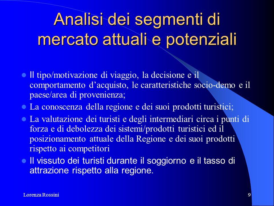 Lorenza Rossini9 Analisi dei segmenti di mercato attuali e potenziali Il tipo/motivazione di viaggio, la decisione e il comportamento dacquisto, le ca