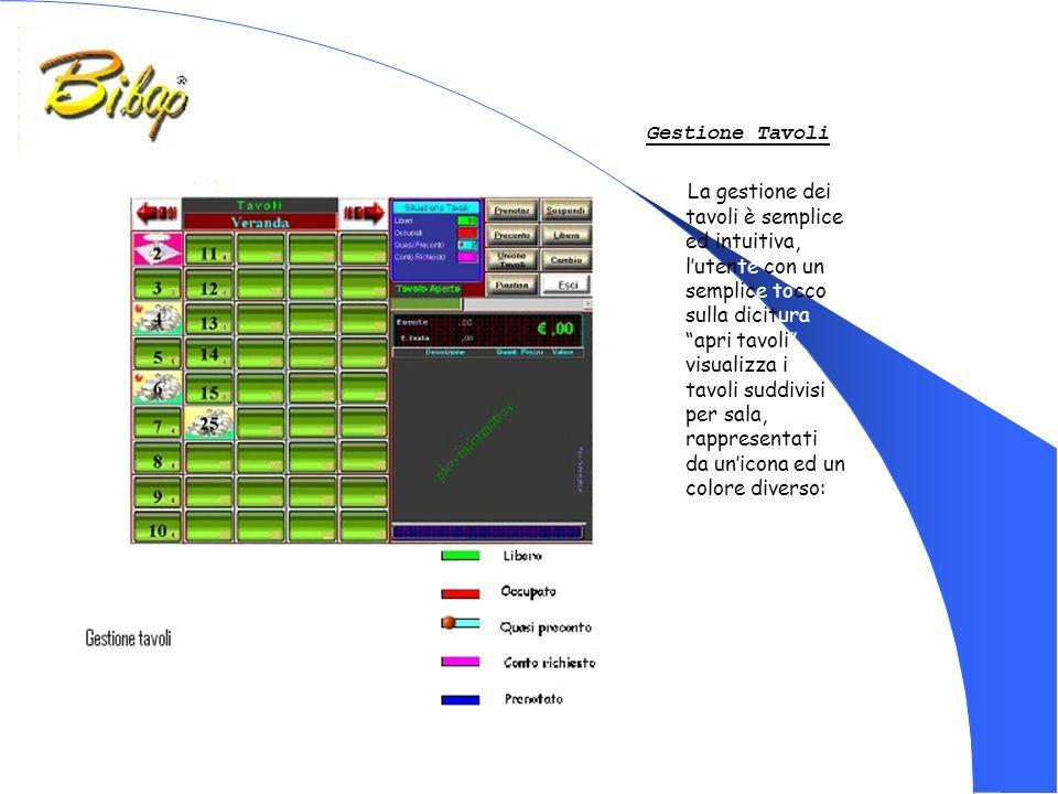 Gestione Tavoli La gestione dei tavoli è semplice ed intuitiva, lutente con un semplice tocco sulla dicitura apri tavoli visualizza i tavoli suddivisi