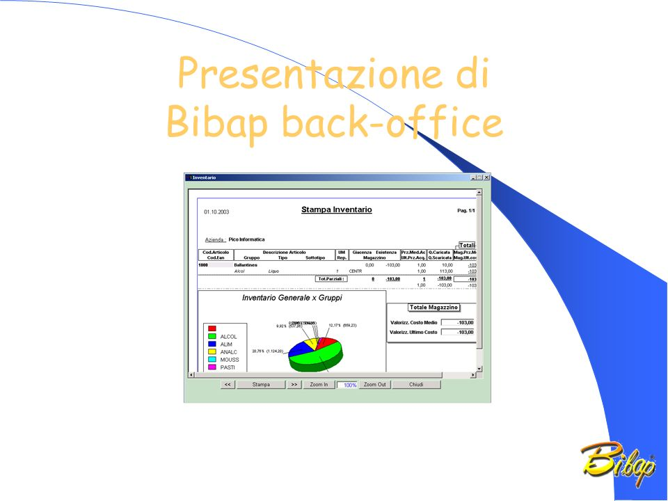 Presentazione di Bibap back-office