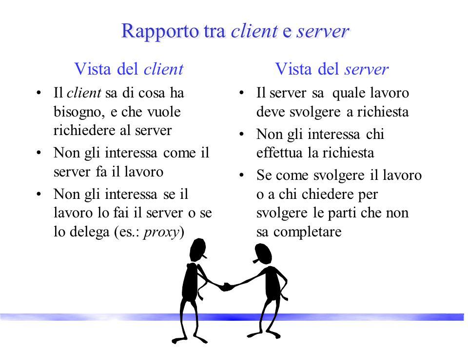 Rapporto tra client e server Vista del client Il client sa di cosa ha bisogno, e che vuole richiedere al server Non gli interessa come il server fa il