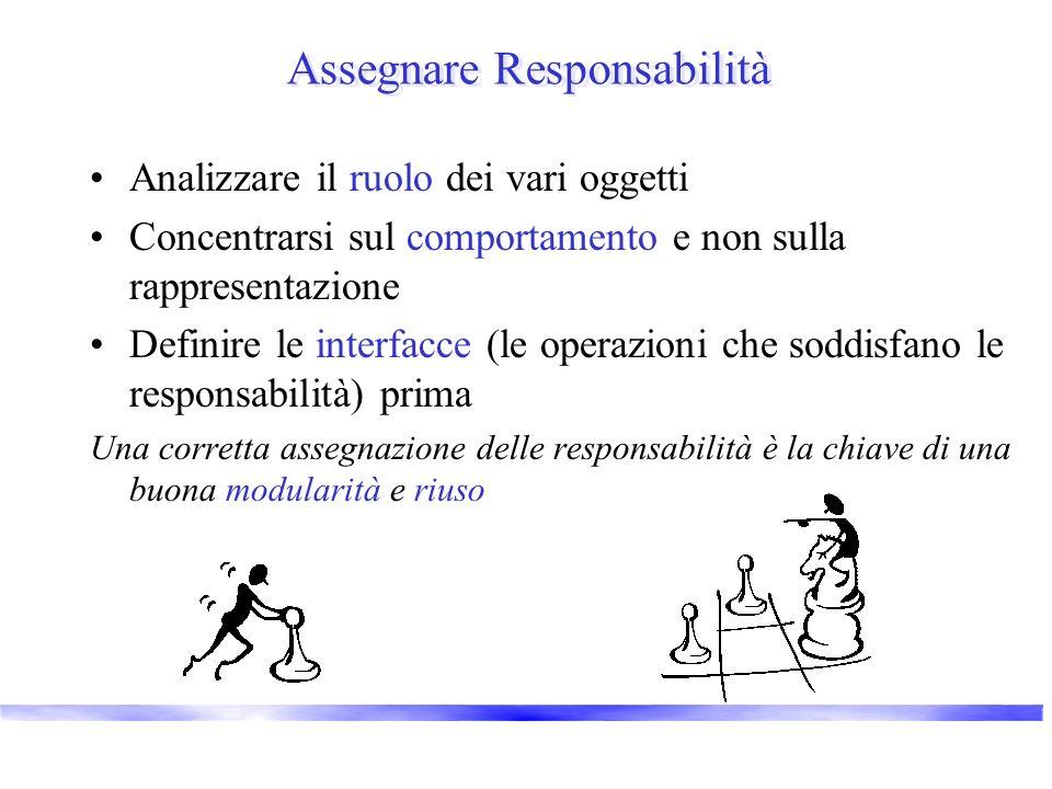 Assegnare Responsabilità Analizzare il ruolo dei vari oggetti Concentrarsi sul comportamento e non sulla rappresentazione Definire le interfacce (le operazioni che soddisfano le responsabilità) prima Una corretta assegnazione delle responsabilità è la chiave di una buona modularità e riuso