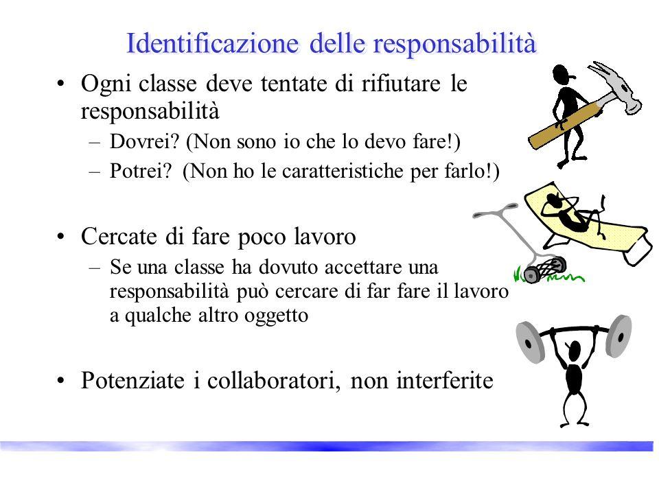 Identificazione delle responsabilità Ogni classe deve tentate di rifiutare le responsabilità –Dovrei? (Non sono io che lo devo fare!) –Potrei? (Non ho