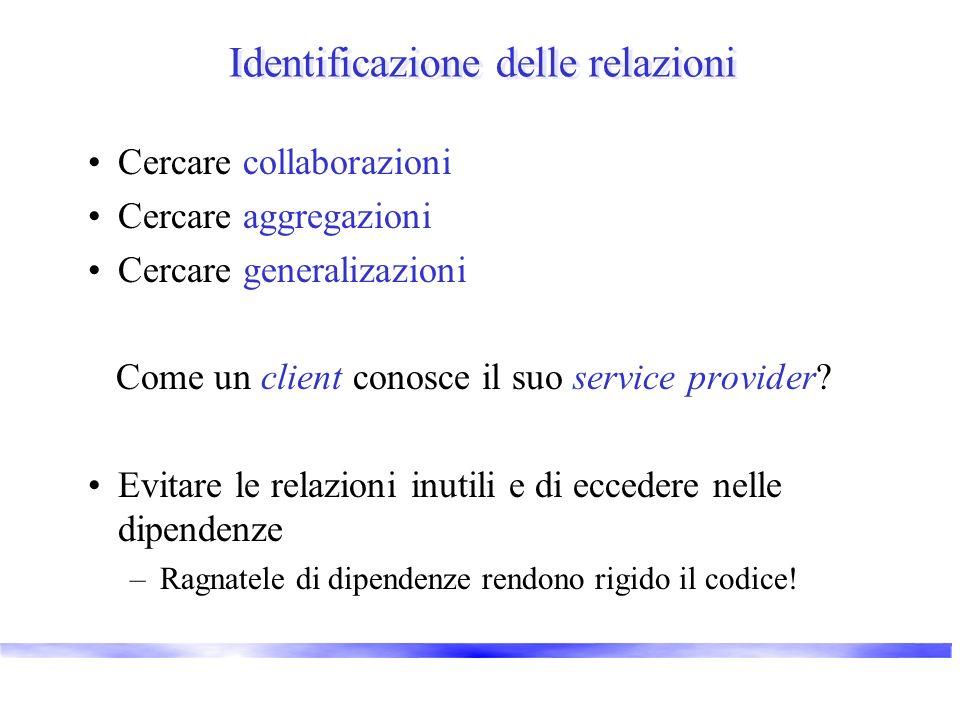 Identificazione delle relazioni Cercare collaborazioni Cercare aggregazioni Cercare generalizazioni Come un client conosce il suo service provider? Ev
