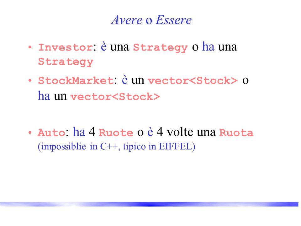 Avere o Essere Investor : è una Strategy o ha una Strategy StockMarket : è un vector o ha un vector Auto : ha 4 Ruote o è 4 volte una Ruota (impossiblie in C++, tipico in EIFFEL)