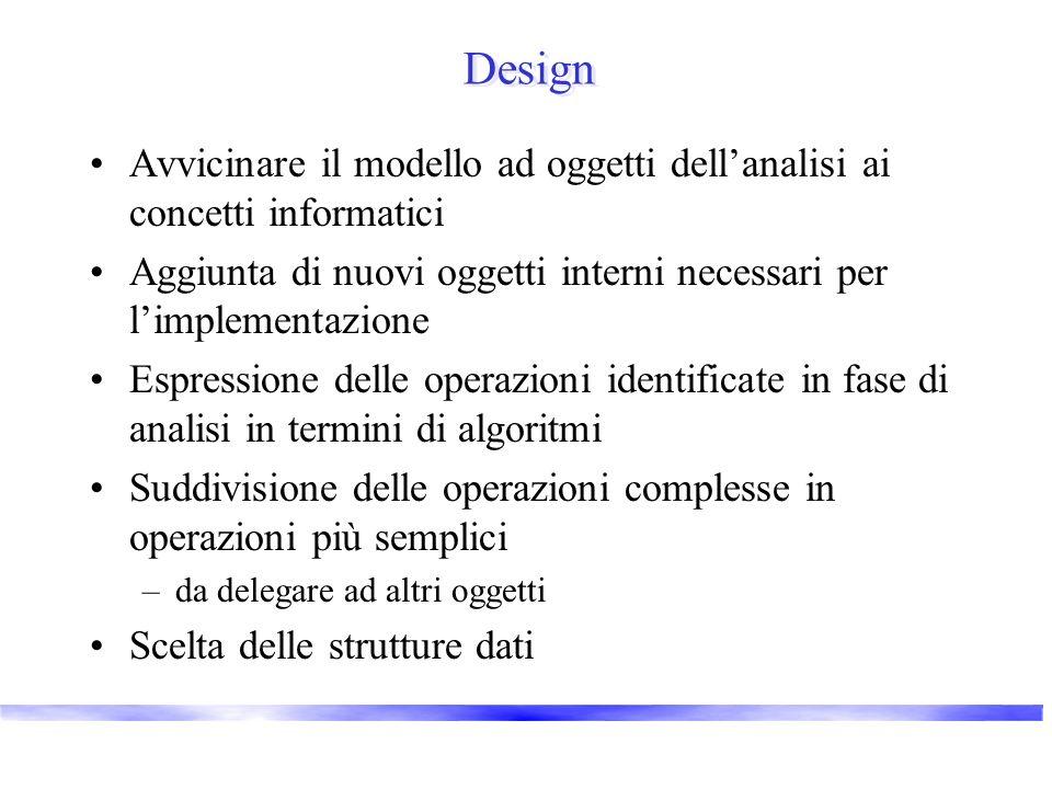 Design Avvicinare il modello ad oggetti dellanalisi ai concetti informatici Aggiunta di nuovi oggetti interni necessari per limplementazione Espressio