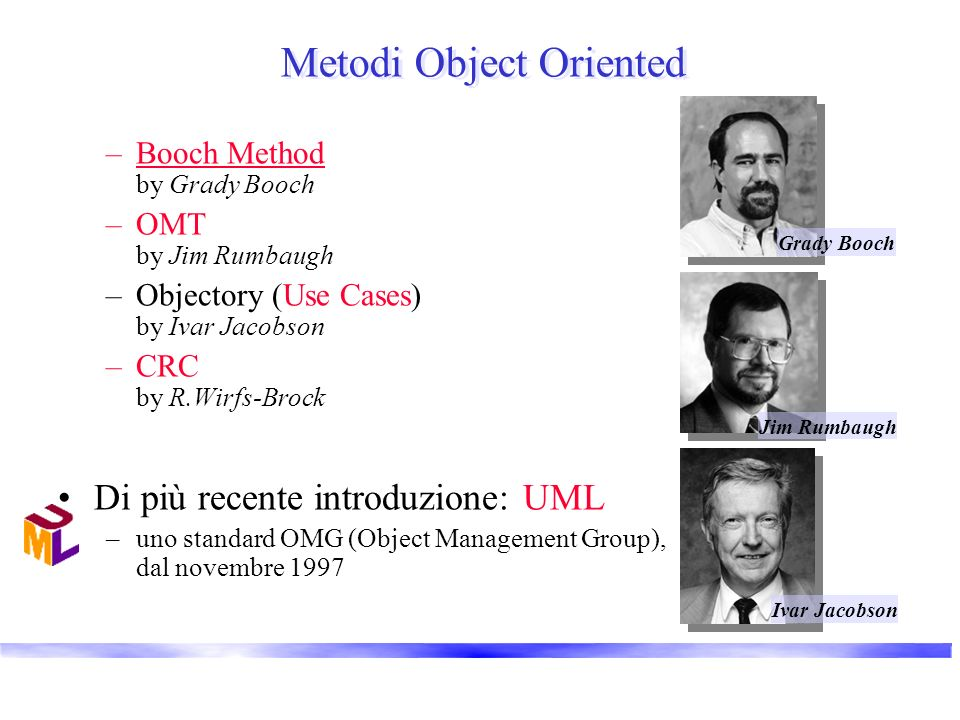 Metodi Object Oriented –Booch Method by Grady Booch –OMT by Jim Rumbaugh –Objectory (Use Cases) by Ivar Jacobson –CRC by R.Wirfs-Brock Di più recente