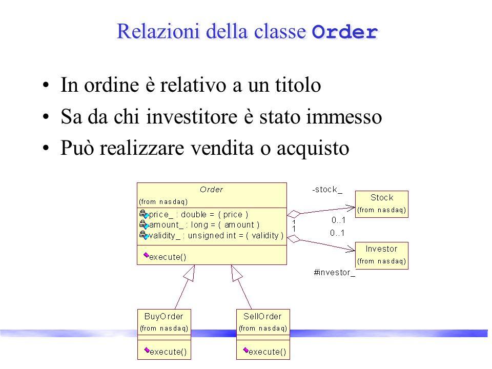 Relazioni della classe Order In ordine è relativo a un titolo Sa da chi investitore è stato immesso Può realizzare vendita o acquisto