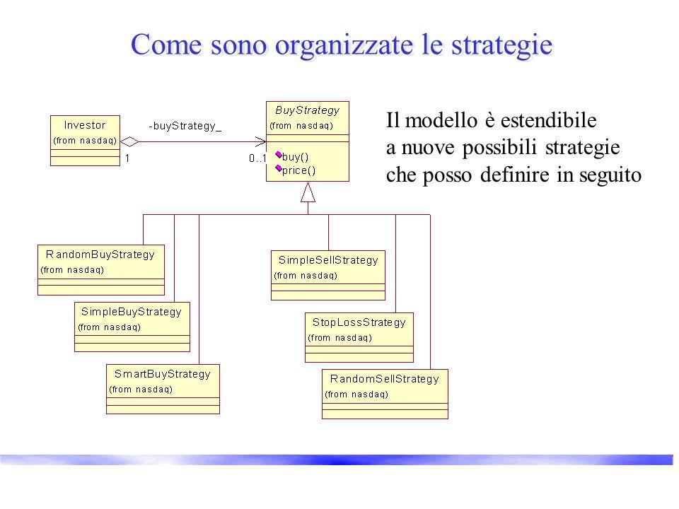 Come sono organizzate le strategie Il modello è estendibile a nuove possibili strategie che posso definire in seguito