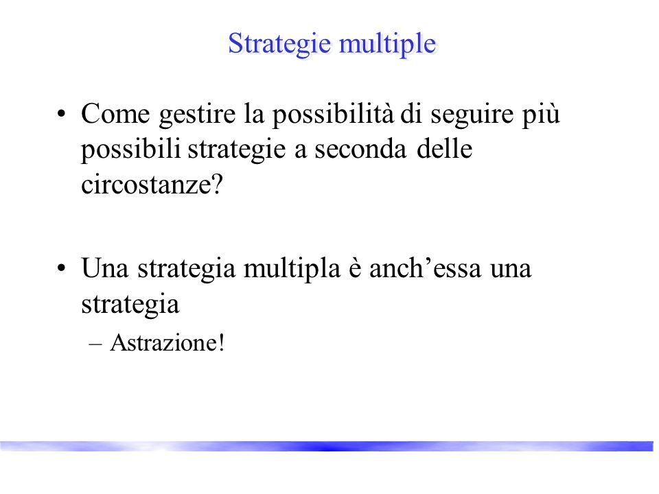 Strategie multiple Come gestire la possibilità di seguire più possibili strategie a seconda delle circostanze.