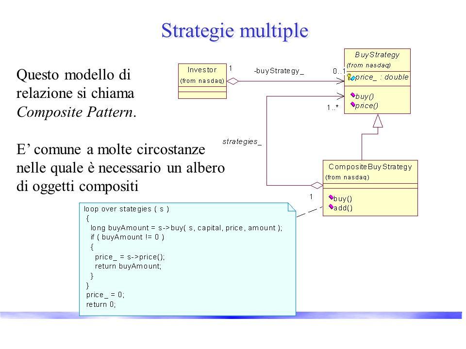 Strategie multiple Questo modello di relazione si chiama Composite Pattern. E comune a molte circostanze nelle quale è necessario un albero di oggetti