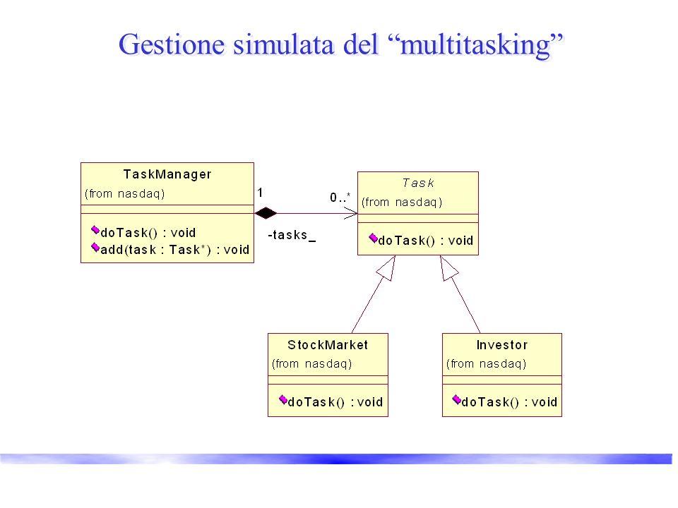 Gestione simulata del multitasking
