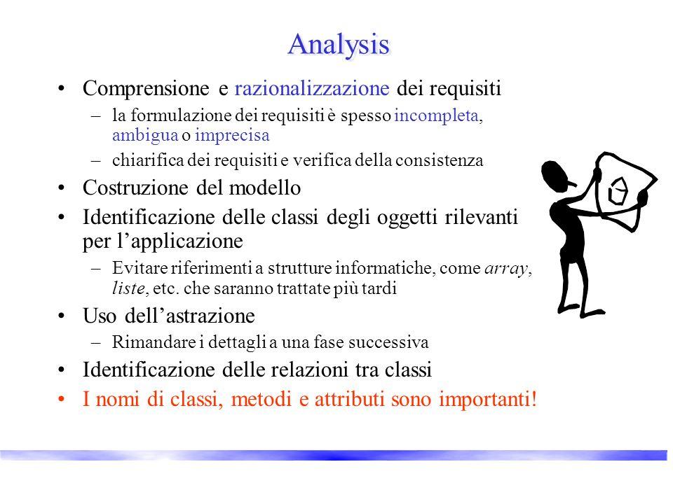 Analysis Comprensione e razionalizzazione dei requisiti –la formulazione dei requisiti è spesso incompleta, ambigua o imprecisa –chiarifica dei requis