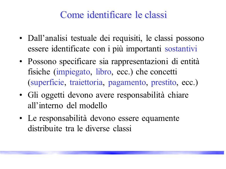 Come identificare le classi Dallanalisi testuale dei requisiti, le classi possono essere identificate con i più importanti sostantivi Possono specific