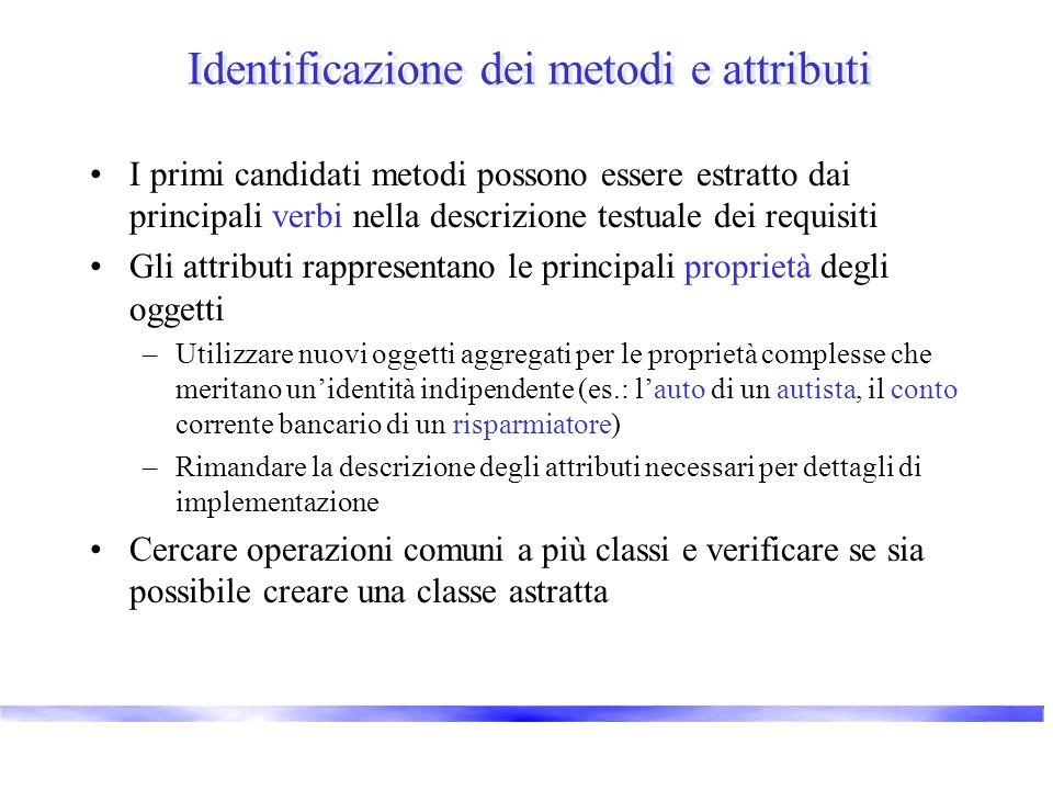 Identificazione dei metodi e attributi I primi candidati metodi possono essere estratto dai principali verbi nella descrizione testuale dei requisiti